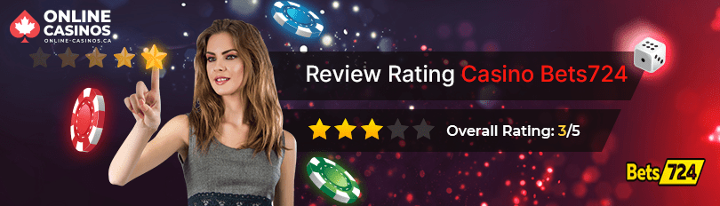 Bets724 Casino Rating